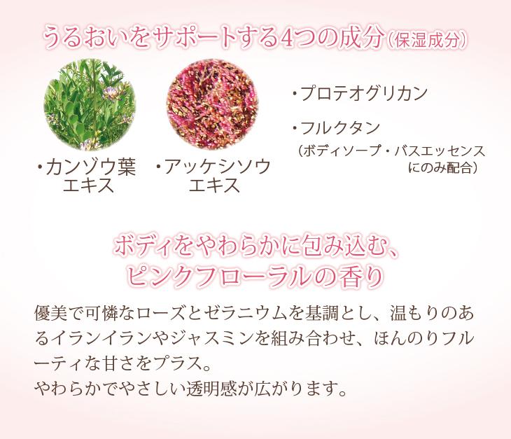 うるおいをサポートする4つの成分(保湿成分)。ボディをやわらかに包み込む、ピンクフローラルの香り。