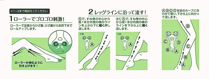 レッグかっさローラーの使用方法